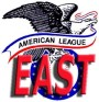 American League East: State of the Division
